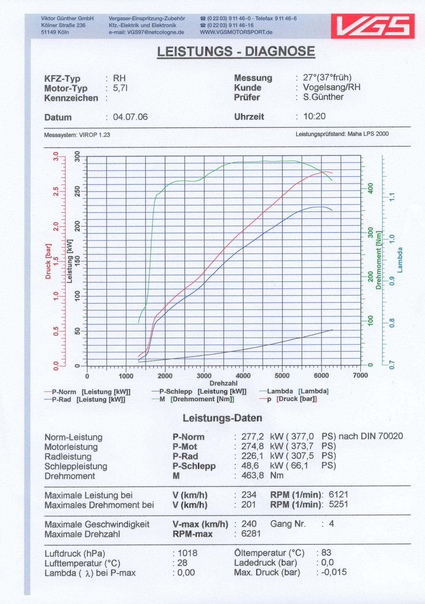 Acp American Cars Parts L98 Engine Diagram Rh Rapsody Motor Mit Genderter Nockenwelle 377 Ps Bei 6121 U Min 4638 Nm 5251 Weitere Info Siehe Diagramm